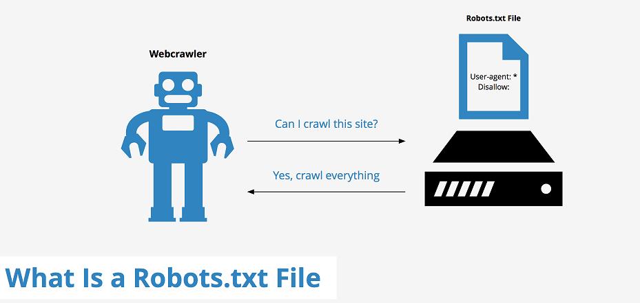 robots.txt-file